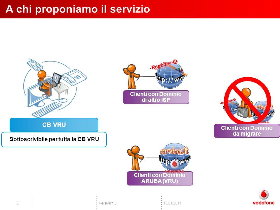 Version 1.0610/01/2011 A chi proponiamo il servizio CB VRU Sottoscrivibile per tutta la CB VRU Clienti con Dominio di altro ISP Clienti con Dominio da migrare Clienti con Dominio ARUBA (VRU)