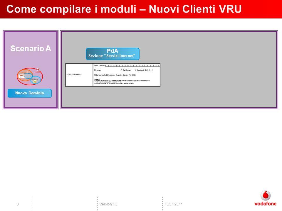 Version 1.01910/01/2011 Invio richiesta ad Aruba per registrazione nuovo dominio Provisioning Portal VF Global Creazione anagrafica Cliente Associazione licenze Invio richiesta link a TI Attivazione Cliente Approccio al Cliente Compilazione PdA V E N D I T A Il processo di Vendita e Attivazione VRU MS Hosting DCE Agente Cliente Link espletato Processi Automatici CRM DominioRegistrazione Si decide se con la VRU attivare i servizi VAS inclusi o sottoscrivere i Servizi Microsoft Compilazione PdA Compilazione modulo dedicato ai Servizi Microsoft Cliente OK PM