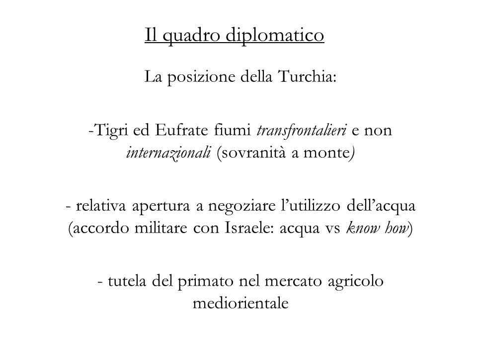 Il quadro diplomatico La posizione della Turchia: -Tigri ed Eufrate fiumi transfrontalieri e non internazionali (sovranità a monte) - relativa apertur