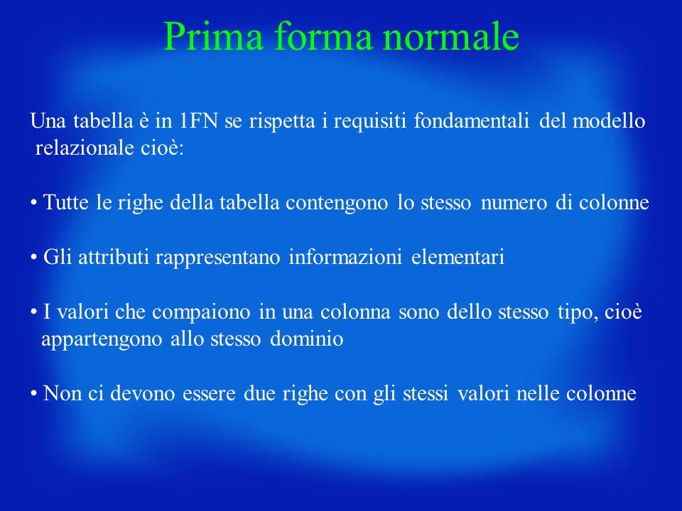 Prima forma normale Una tabella è in 1FN se rispetta i requisiti fondamentali del modello relazionale cioè: Tutte le righe della tabella contengono lo