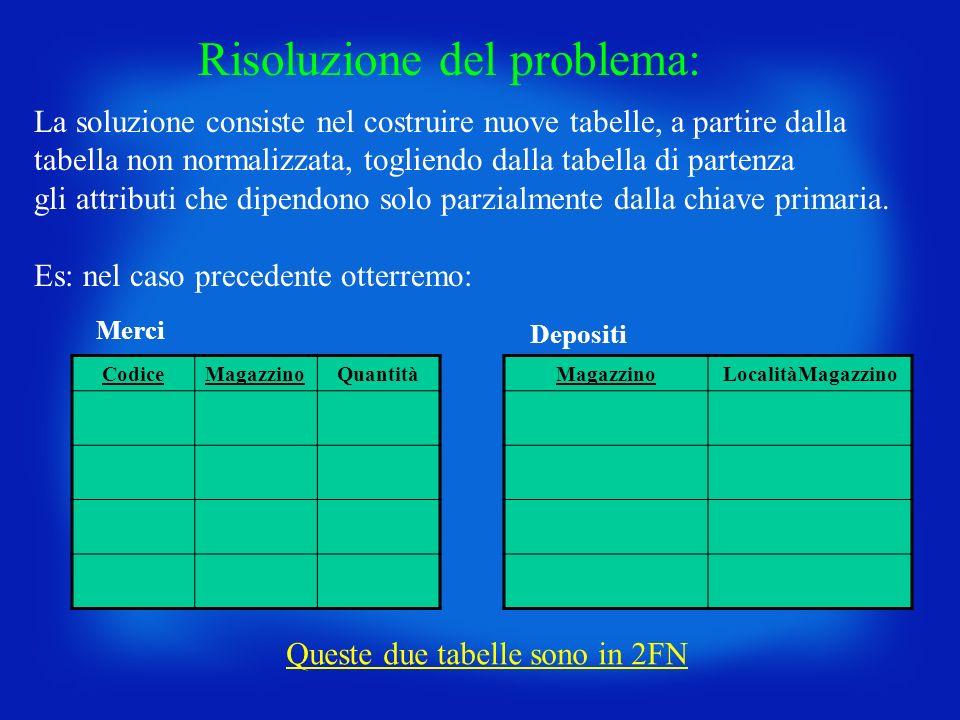 Risoluzione del problema: La soluzione consiste nel costruire nuove tabelle, a partire dalla tabella non normalizzata, togliendo dalla tabella di part
