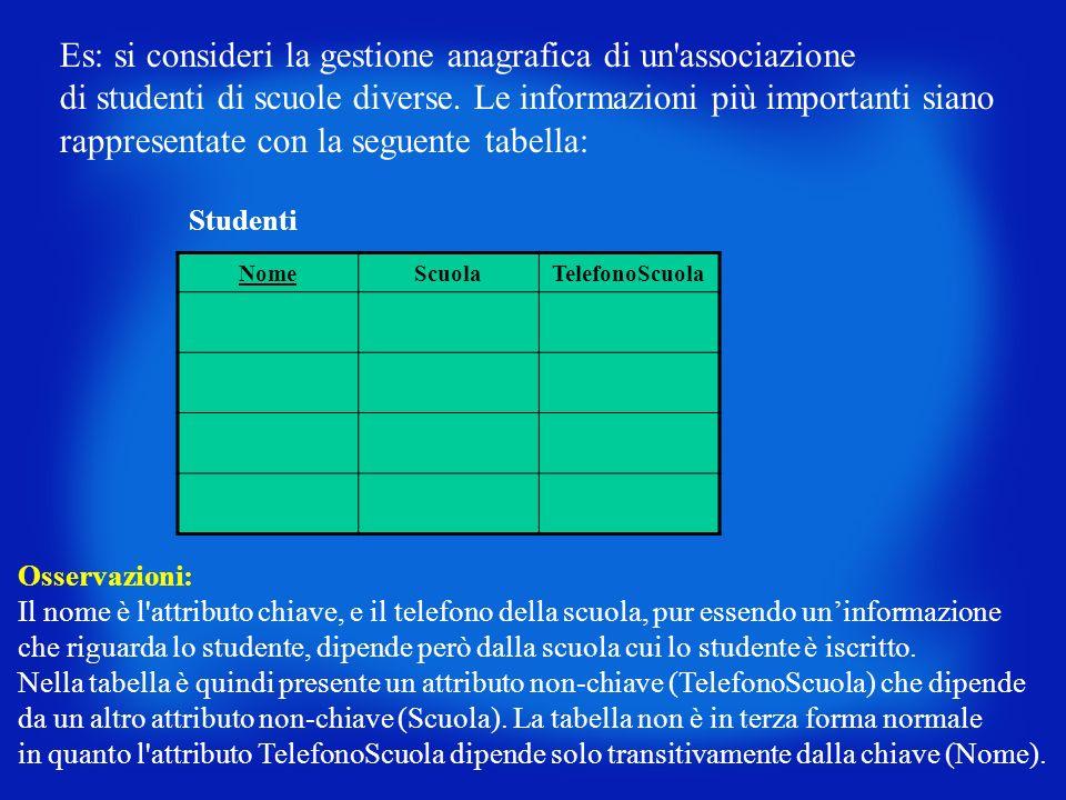 Es: si consideri la gestione anagrafica di un'associazione di studenti di scuole diverse. Le informazioni più importanti siano rappresentate con la se