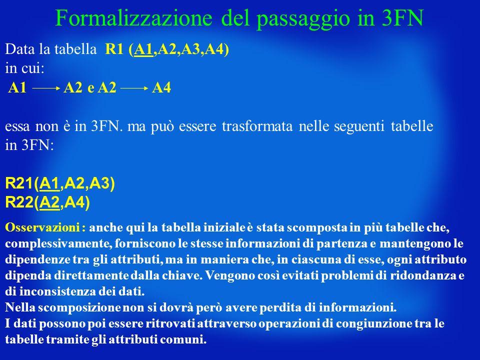 Data la tabella R1 (A1,A2,A3,A4) in cui: A1 A2 e A2 A4 essa non è in 3FN. ma può essere trasformata nelle seguenti tabelle in 3FN: R21(A1,A2,A3) R22(A