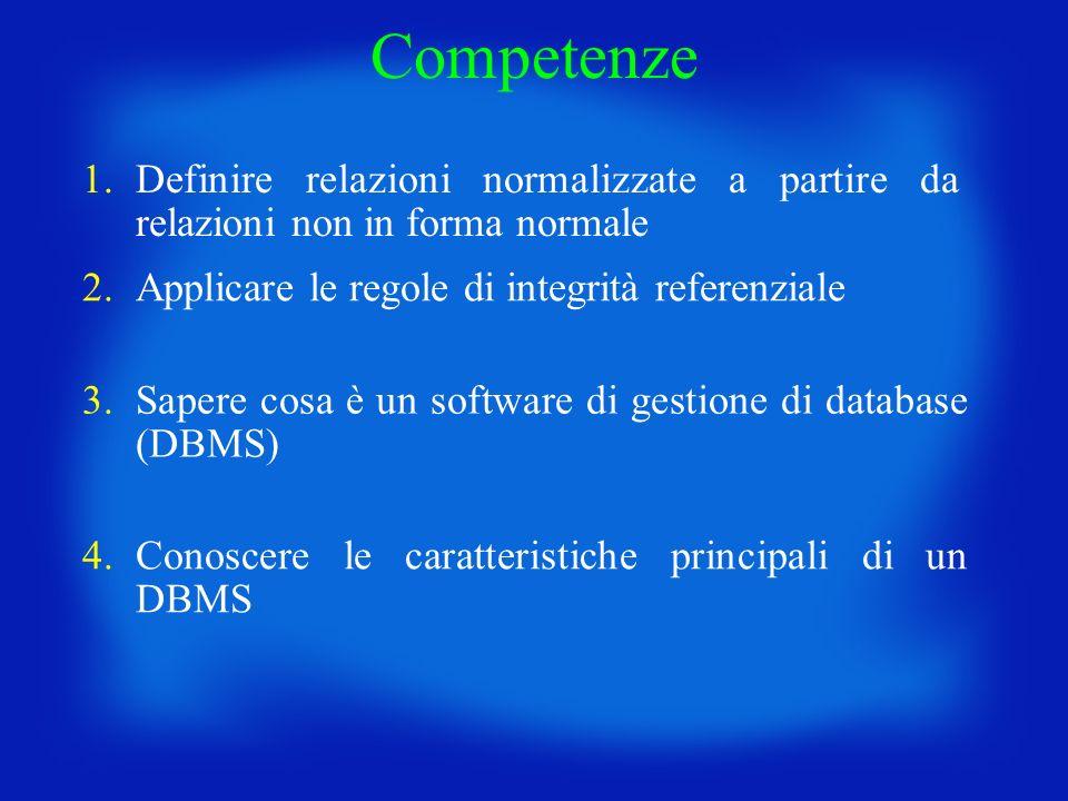Competenze 1.Definire relazioni normalizzate a partire da relazioni non in forma normale 2.Applicare le regole di integrità referenziale 3.Sapere cosa