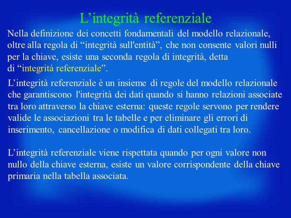 Lintegrità referenziale Nella definizione dei concetti fondamentali del modello relazionale, oltre alla regola di integrità sull'entità, che non conse