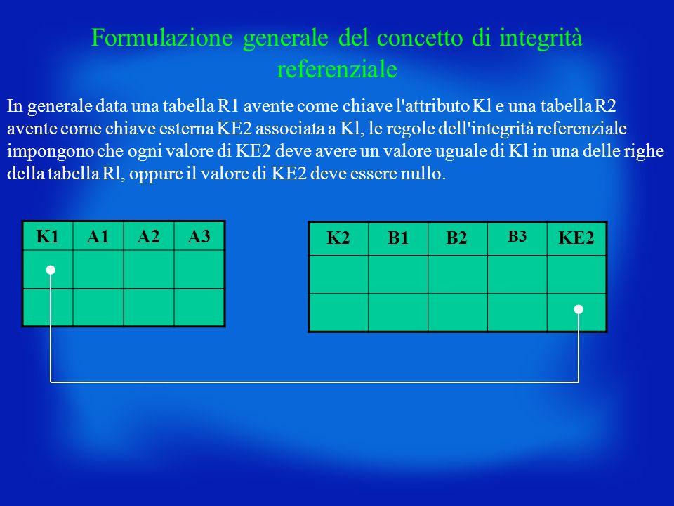 Formulazione generale del concetto di integrità referenziale In generale data una tabella R1 avente come chiave l'attributo Kl e una tabella R2 avente
