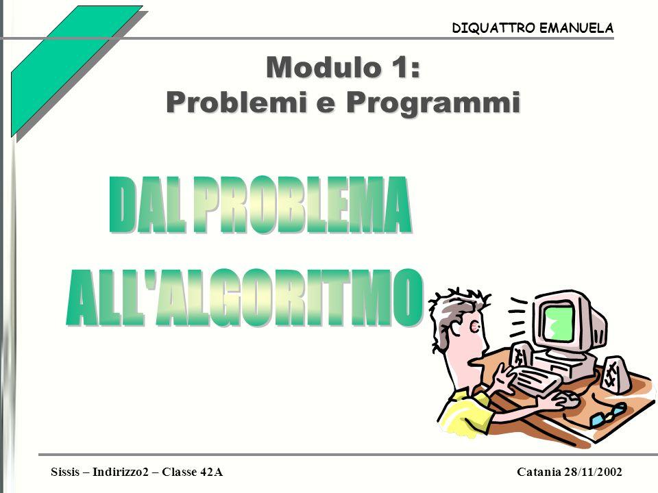 Sissis – Indirizzo2 – Classe 42ACatania 28/11/2002 DIQUATTRO EMANUELA CARATTERISTICHE Modulo1: Dai Problemi ai Programmi Modulo1: Dai Problemi ai Programmi STUDENTI DELTERZO ANNO, DI UNA SCUOLA SECONDARIA DI UN ISTITUTO INDUSTRIALE AD INDIRIZZO INFORMATICO UN1: DAL PROBLEMA ALLALGORITMO UN2: DALLALGORITMO AL PROGRAMMA FONDAMENTI DINFORMATICA TEMPO 8 SETTIMANE