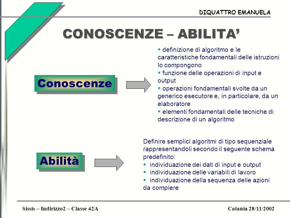 Sissis – Indirizzo2 – Classe 42ACatania 28/11/2002 DIQUATTRO EMANUELA CONOSCENZE – ABILITA Conoscenze Abilità definizione di algoritmo e le caratteris