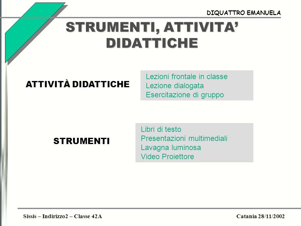 Sissis – Indirizzo2 – Classe 42ACatania 28/11/2002 DIQUATTRO EMANUELA STRUMENTI, ATTIVITA DIDATTICHE ATTIVITÀ DIDATTICHE STRUMENTI Lezioni frontale in
