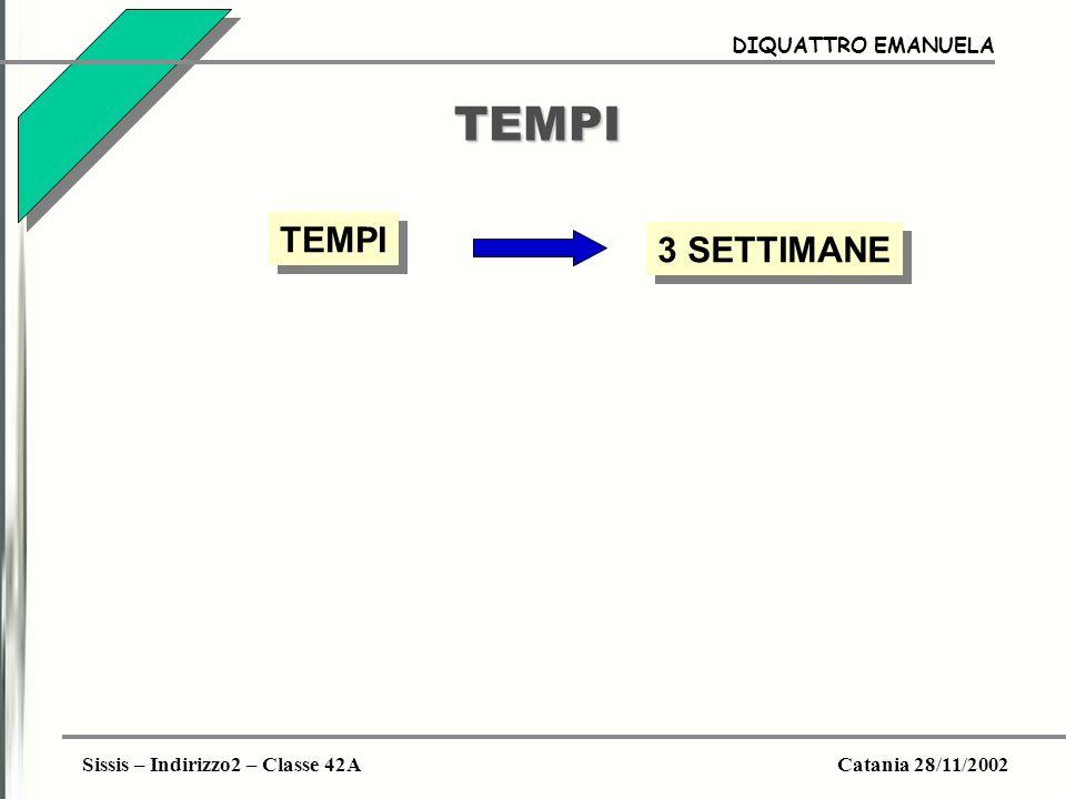 Sissis – Indirizzo2 – Classe 42ACatania 28/11/2002 DIQUATTRO EMANUELA TEMPI TEMPI 18 ORE LEZIONE FRONTALEESERCITAZIONIVERIFICHE 10 ORE5 ORE3 ORE