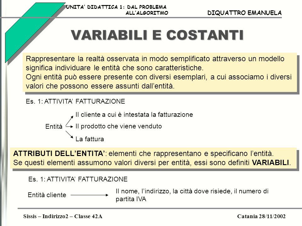 Sissis – Indirizzo2 – Classe 42ACatania 28/11/2002 DIQUATTRO EMANUELA VARIABILI E COSTANTI Rappresentare la realtà osservata in modo semplificato attr