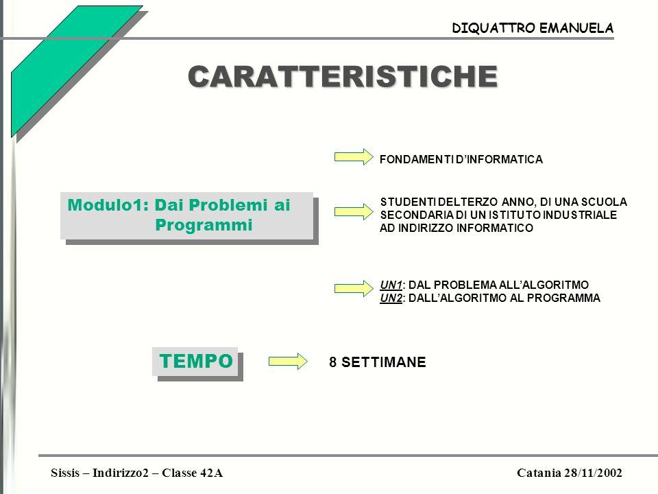 Sissis – Indirizzo2 – Classe 42ACatania 28/11/2002 DIQUATTRO EMANUELA CARATTERISTICHE Modulo1: Dai Problemi ai Programmi Modulo1: Dai Problemi ai Prog