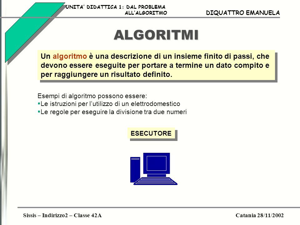 Sissis – Indirizzo2 – Classe 42ACatania 28/11/2002 DIQUATTRO EMANUELA ALGORITMI Un algoritmo è una descrizione di un insieme finito di passi, che devo