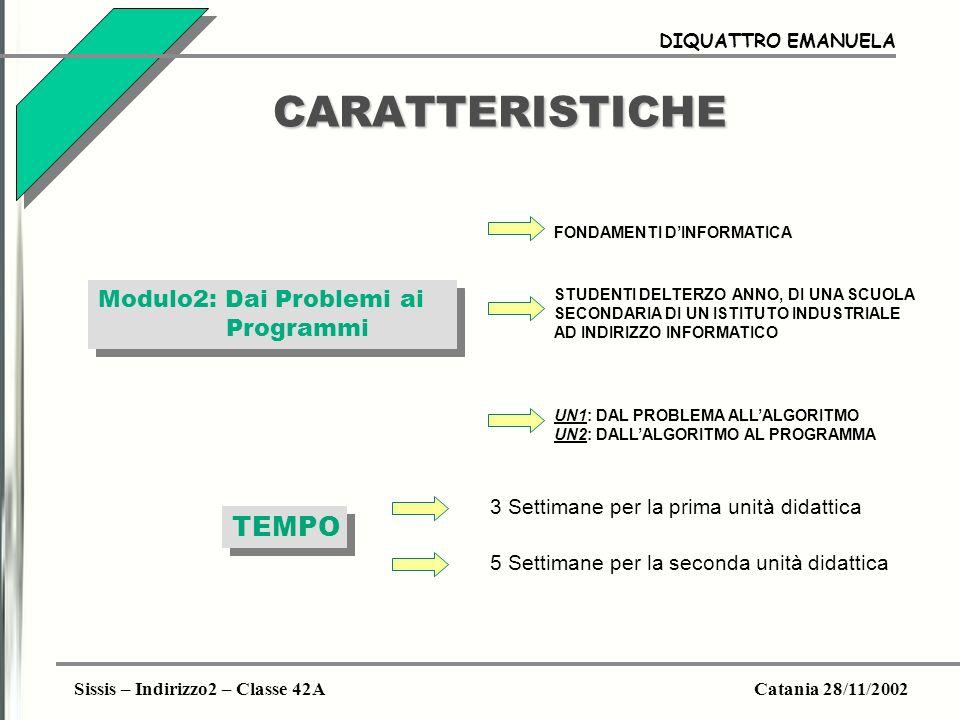 Sissis – Indirizzo2 – Classe 42ACatania 28/11/2002 DIQUATTRO EMANUELA CARATTERISTICHE Modulo2: Dai Problemi ai Programmi Modulo2: Dai Problemi ai Prog