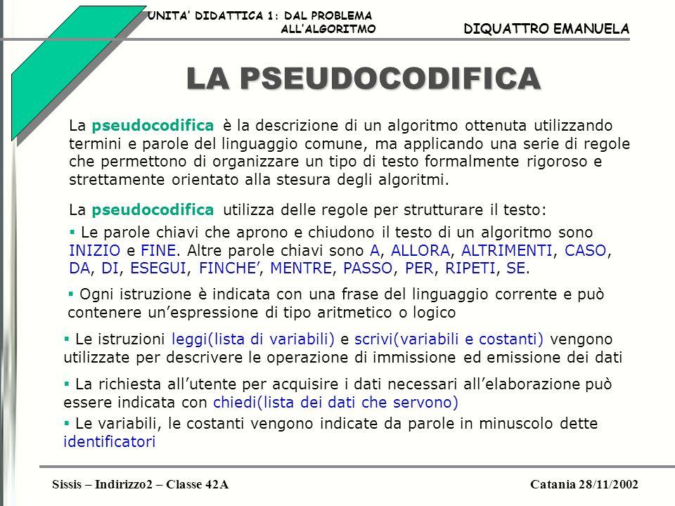 Sissis – Indirizzo2 – Classe 42ACatania 28/11/2002 DIQUATTRO EMANUELA LA PSEUDOCODIFICA La pseudocodifica è la descrizione di un algoritmo ottenuta ut