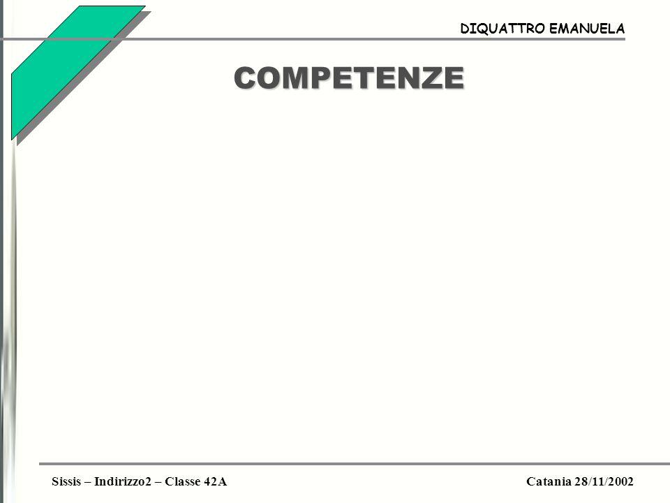 Sissis – Indirizzo2 – Classe 42ACatania 28/11/2002 DIQUATTRO EMANUELA COMPETENZE Saper distinguere allinterno di un problema: tra variabili e costanti tra dati e azioni