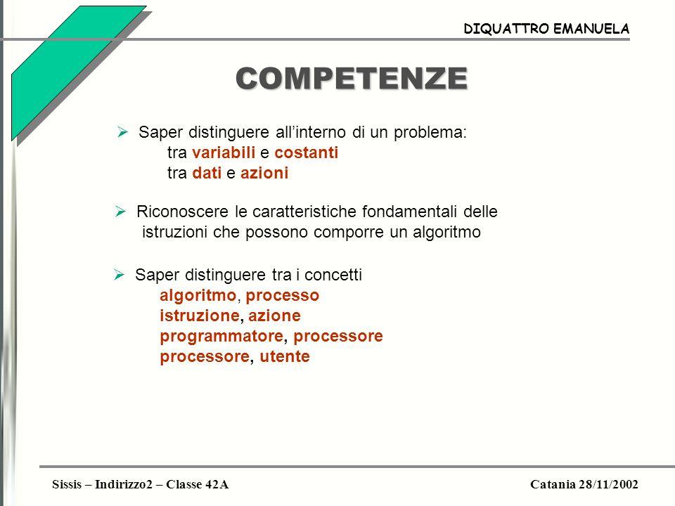 Sissis – Indirizzo2 – Classe 42ACatania 28/11/2002 DIQUATTRO EMANUELA COMPETENZE Saper distinguere allinterno di un problema: tra variabili e costanti