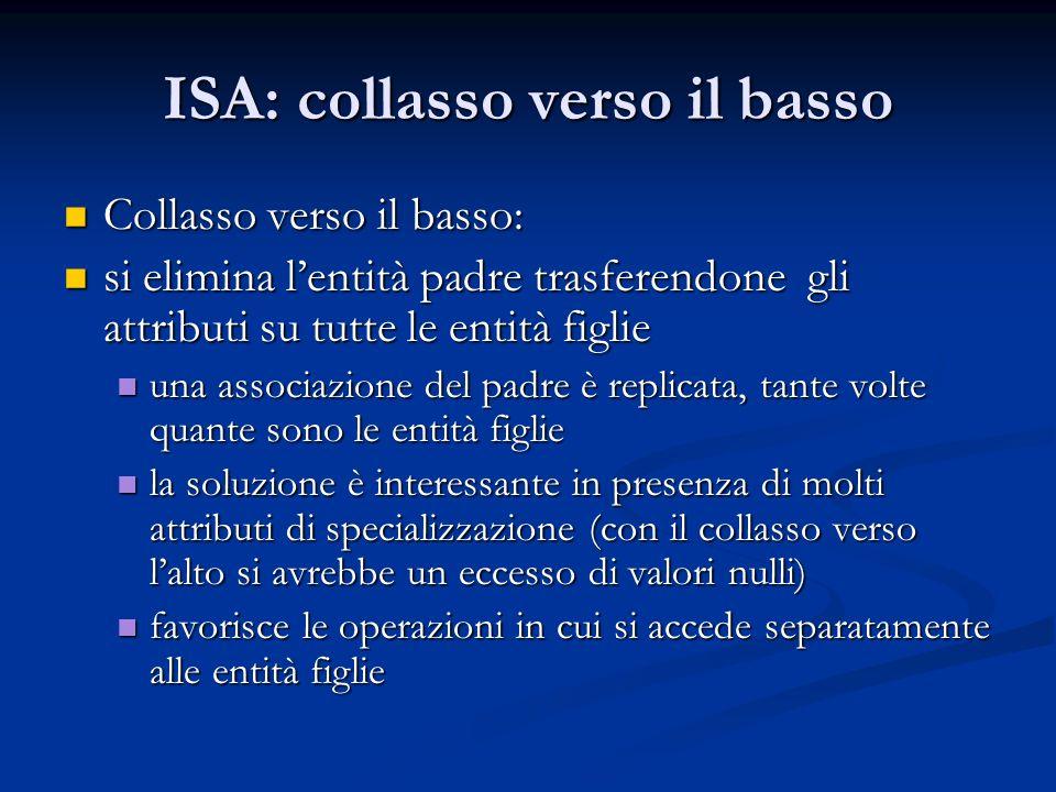 ISA: collasso verso il basso Collasso verso il basso: Collasso verso il basso: si elimina lentità padre trasferendone gli attributi su tutte le entità