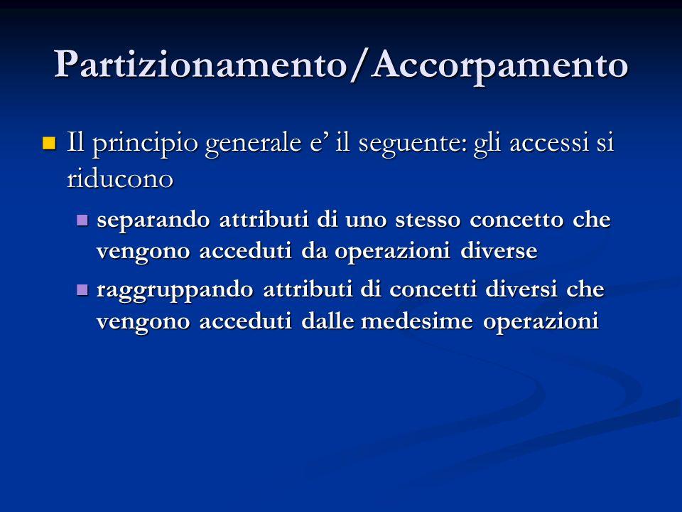 Partizionamento/Accorpamento Il principio generale e il seguente: gli accessi si riducono Il principio generale e il seguente: gli accessi si riducono