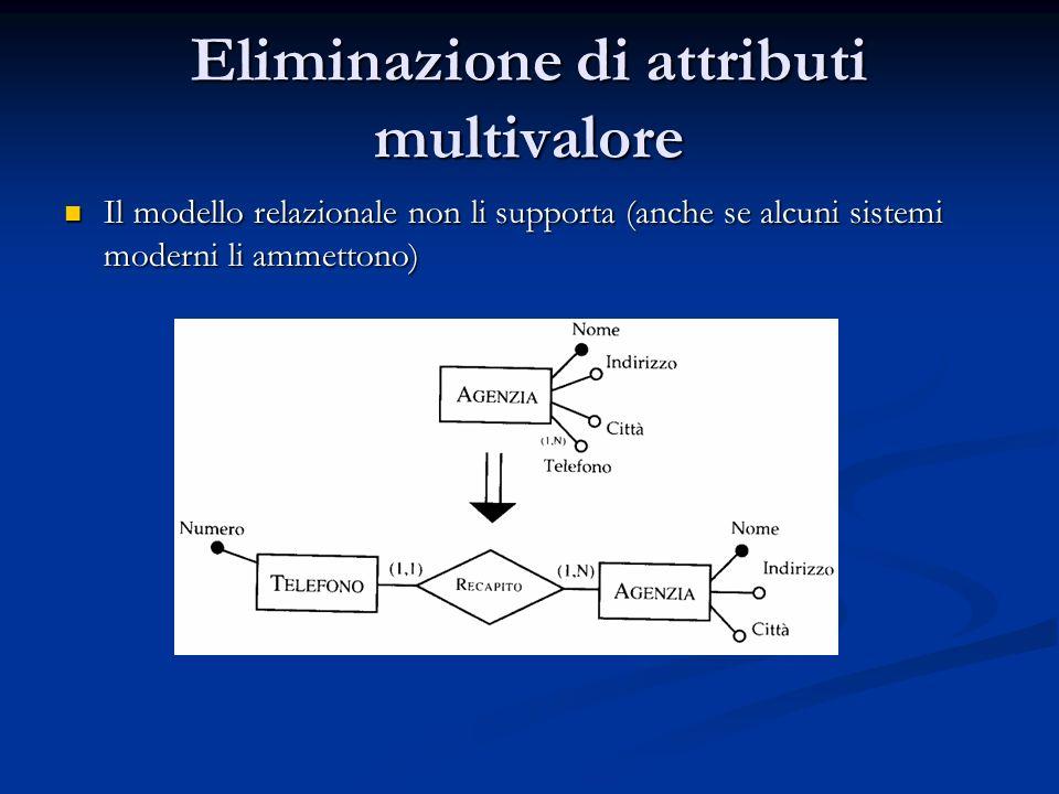 Eliminazione di attributi multivalore Il modello relazionale non li supporta (anche se alcuni sistemi moderni li ammettono) Il modello relazionale non