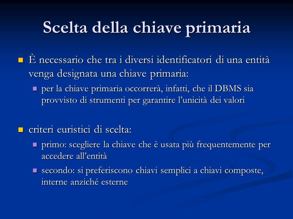 Scelta della chiave primaria È necessario che tra i diversi identificatori di una entità venga designata una chiave primaria: È necessario che tra i d