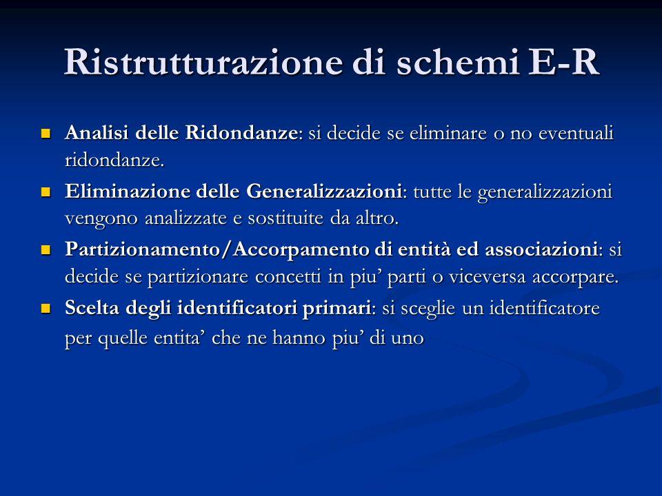 Ristrutturazione di schemi E-R Analisi delle Ridondanze: si decide se eliminare o no eventuali ridondanze. Analisi delle Ridondanze: si decide se elim