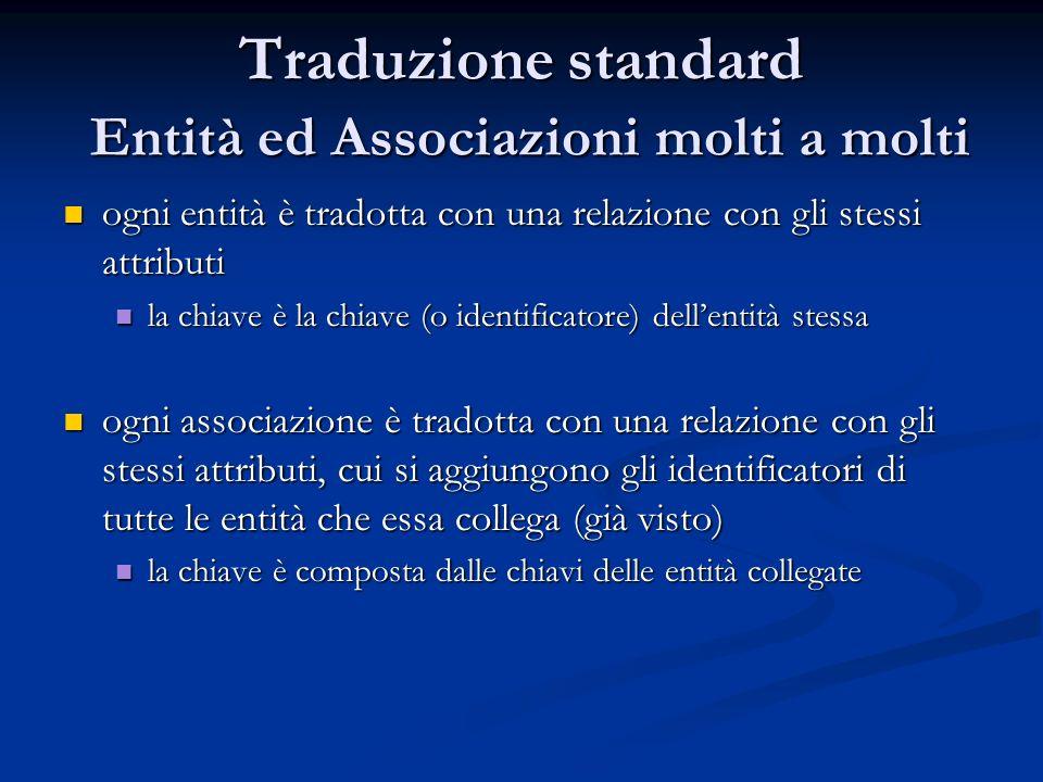Traduzione standard Entità ed Associazioni molti a molti ogni entità è tradotta con una relazione con gli stessi attributi ogni entità è tradotta con