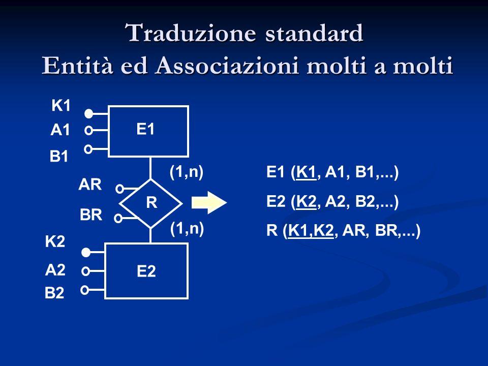 E1 (K1, A1, B1,...) E2 (K2, A2, B2,...) R (K1,K2, AR, BR,...) E1 K1 (1,n) K2 E2 A1 R B1 A2 B2 AR BR Traduzione standard Entità ed Associazioni molti a