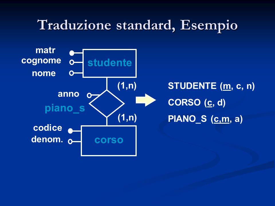 studente matr (1,n) codice corso cognome piano_s denom. anno nome STUDENTE (m, c, n) CORSO (c, d) PIANO_S (c,m, a) Traduzione standard, Esempio