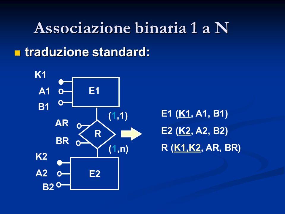 Associazione binaria 1 a N traduzione standard: traduzione standard: E1 (K1, A1, B1) E2 (K2, A2, B2) R (K1,K2, AR, BR) E1 K1 (1,n) (1,1) K2 E2 A1 R B1