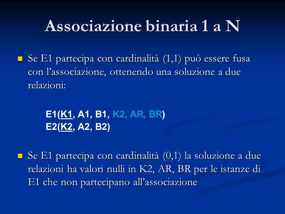 Se E1 partecipa con cardinalità (1,1) può essere fusa con lassociazione, ottenendo una soluzione a due relazioni: Se E1 partecipa con cardinalità (1,1