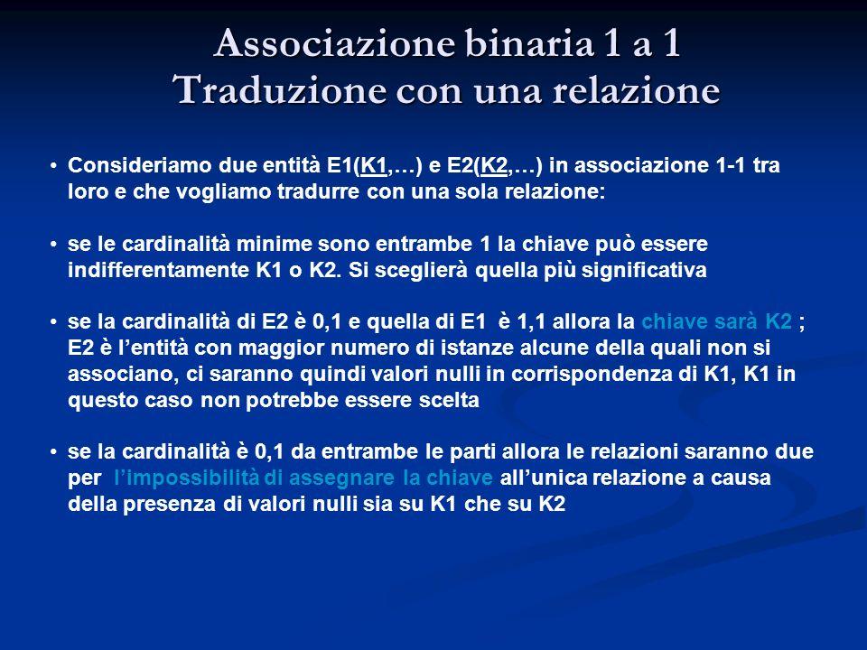 Associazione binaria 1 a 1 Traduzione con una relazione Consideriamo due entità E1(K1,…) e E2(K2,…) in associazione 1-1 tra loro e che vogliamo tradur