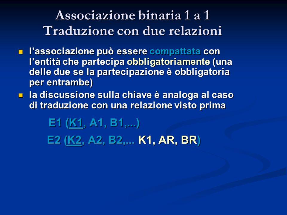 Associazione binaria 1 a 1 Traduzione con due relazioni lassociazione può essere compattata con lentità che partecipa obbligatoriamente (una delle due