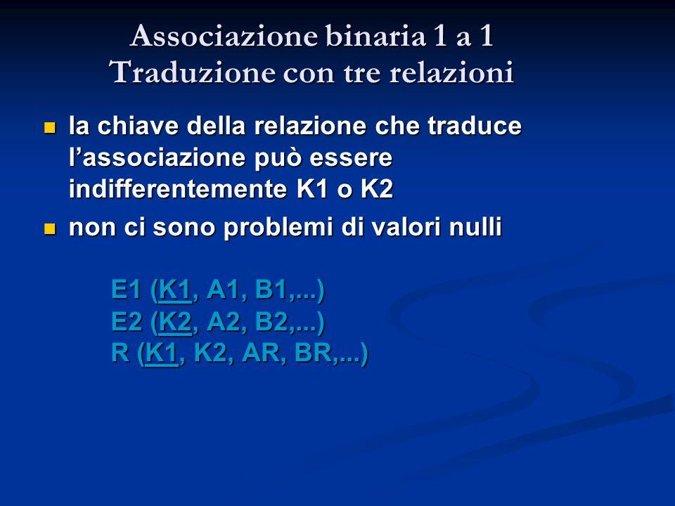 Associazione binaria 1 a 1 Traduzione con tre relazioni la chiave della relazione che traduce lassociazione può essere indifferentemente K1 o K2 la ch