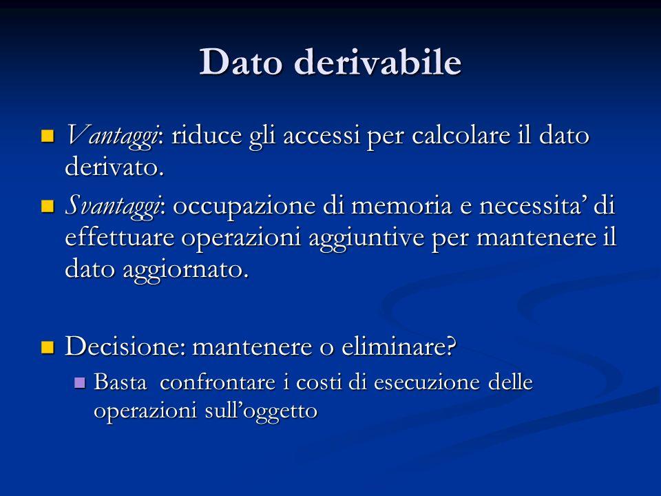 Dato derivabile Vantaggi: riduce gli accessi per calcolare il dato derivato. Vantaggi: riduce gli accessi per calcolare il dato derivato. Svantaggi: o