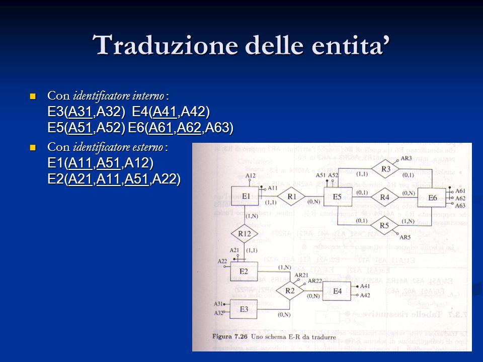 Traduzione delle entita Con identificatore interno : E3(A31,A32) E4(A41,A42) E5(A51,A52) E6(A61,A62,A63) Con identificatore interno : E3(A31,A32) E4(A