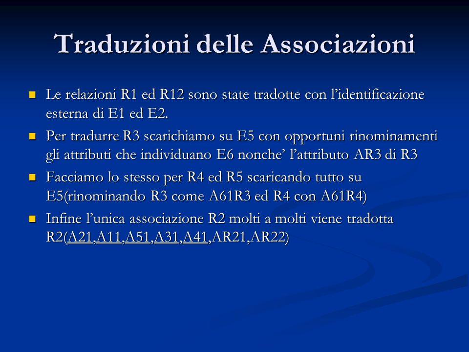 Traduzioni delle Associazioni Le relazioni R1 ed R12 sono state tradotte con lidentificazione esterna di E1 ed E2. Le relazioni R1 ed R12 sono state t