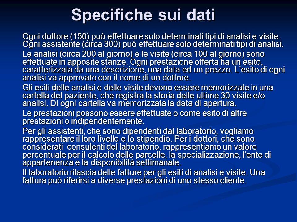 Specifiche sui dati Ogni dottore (150) può effettuare solo determinati tipi di analisi e visite. Ogni assistente (circa 300) può effettuare solo deter