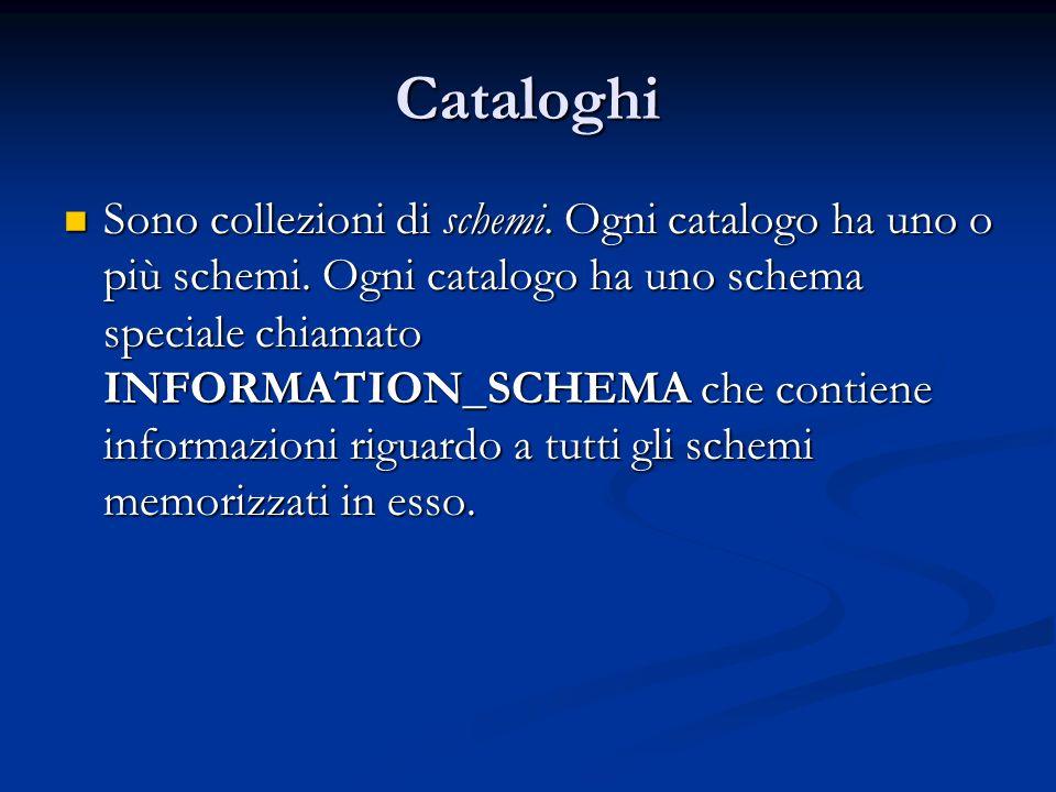 Cataloghi Sono collezioni di schemi. Ogni catalogo ha uno o più schemi.
