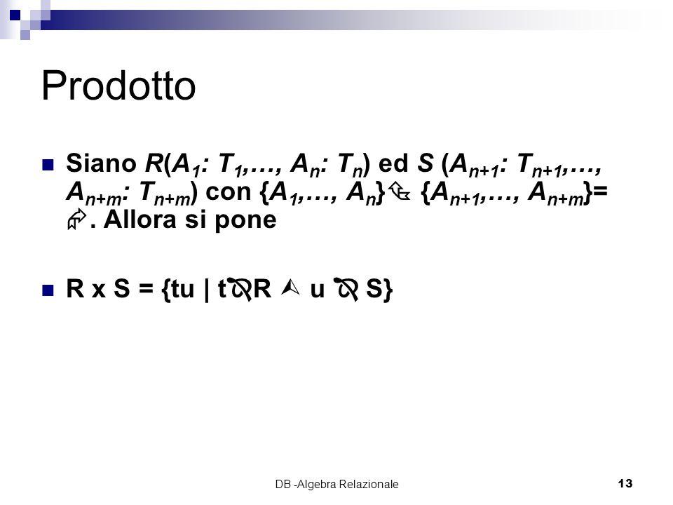 DB -Algebra Relazionale13 Prodotto Siano R(A 1 : T 1,…, A n : T n ) ed S (A n+1 : T n+1,…, A n+m : T n+m ) con {A 1,…, A n } {A n+1,…, A n+m }=.