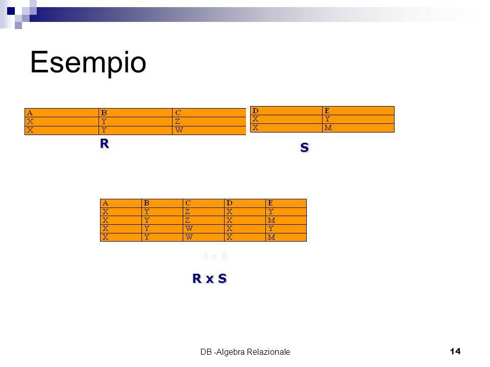 DB -Algebra Relazionale14 Esempio R x S R S