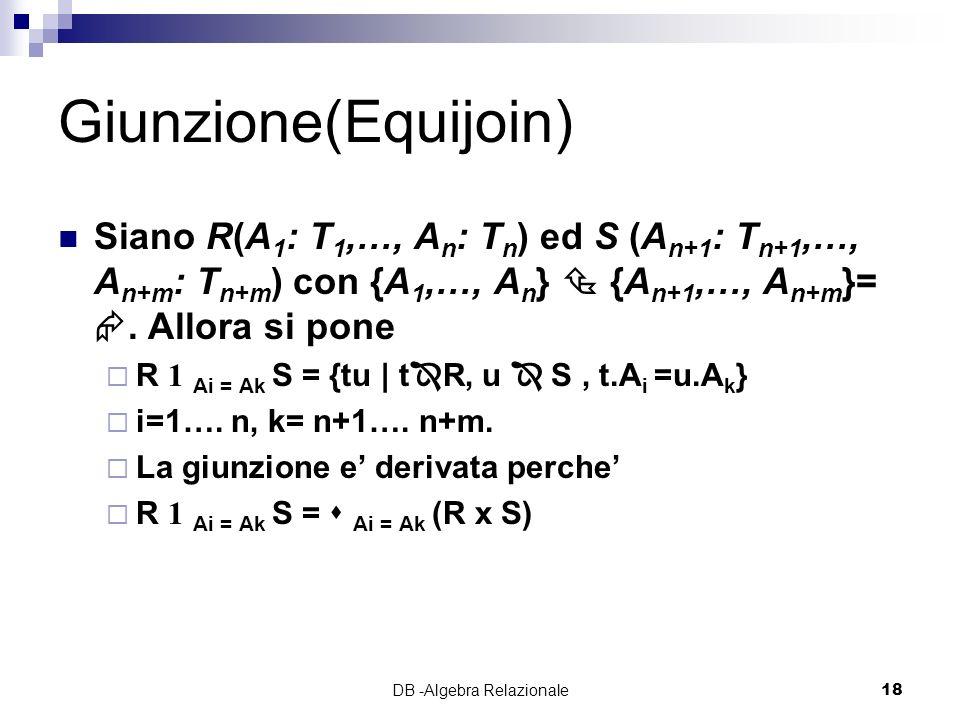 DB -Algebra Relazionale18 Giunzione(Equijoin) Siano R(A 1 : T 1,…, A n : T n ) ed S (A n+1 : T n+1,…, A n+m : T n+m ) con {A 1,…, A n } {A n+1,…, A n+m }=.