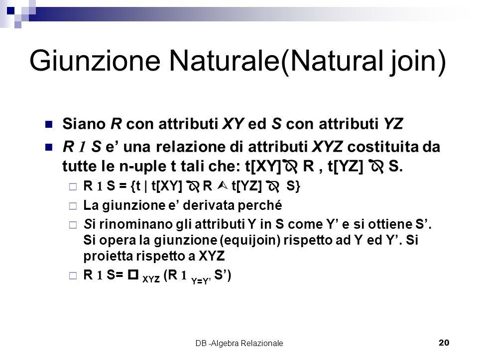 DB -Algebra Relazionale20 Giunzione Naturale(Natural join) Siano R con attributi XY ed S con attributi YZ R 1 S e una relazione di attributi XYZ costituita da tutte le n-uple t tali che: t[XY] R, t[YZ] S.