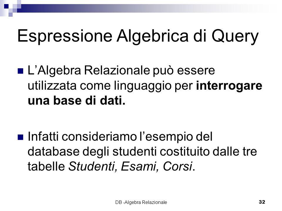 DB -Algebra Relazionale32 Espressione Algebrica di Query LAlgebra Relazionale può essere utilizzata come linguaggio per interrogare una base di dati.