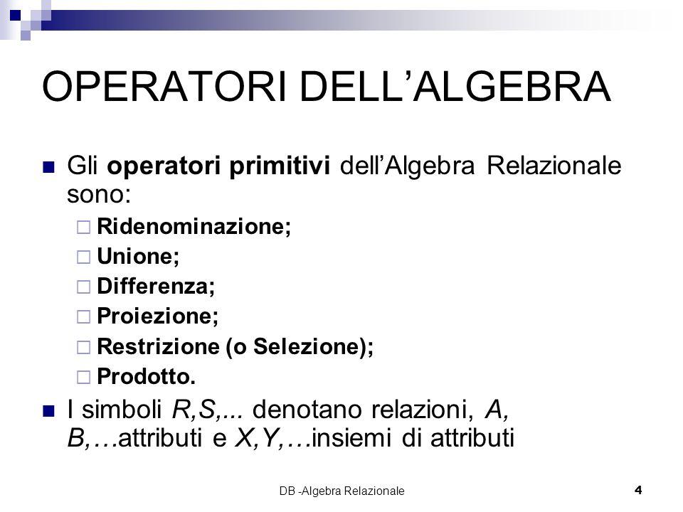 DB -Algebra Relazionale4 OPERATORI DELLALGEBRA Gli operatori primitivi dellAlgebra Relazionale sono: Ridenominazione; Unione; Differenza; Proiezione; Restrizione (o Selezione); Prodotto.