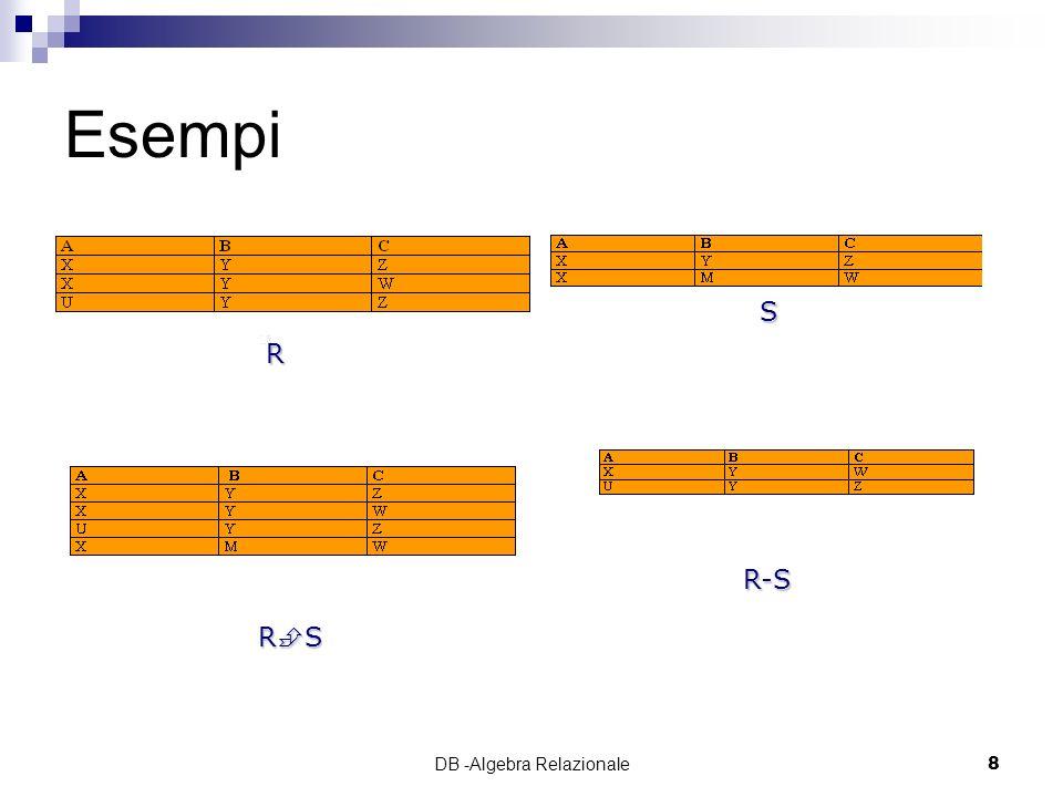 DB -Algebra Relazionale8 Esempi R S R S R-S