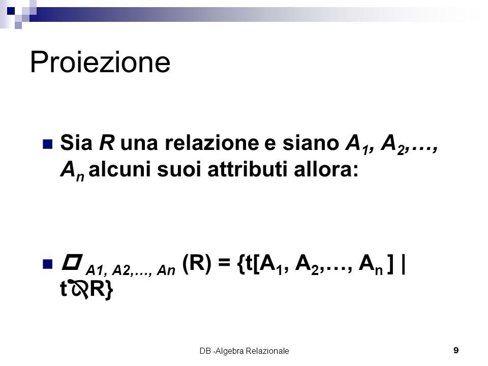DB -Algebra Relazionale9 Proiezione Sia R una relazione e siano A 1, A 2,…, A n alcuni suoi attributi allora: A1, A2,…, An (R) = {t[A 1, A 2,…, A n ] | t R}