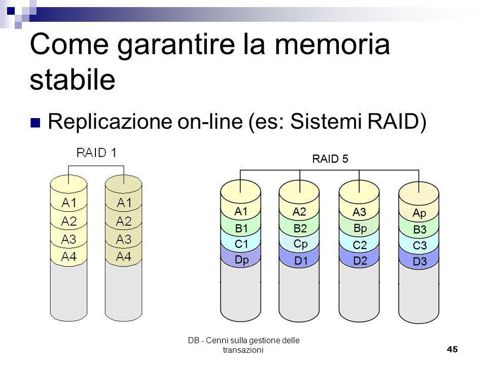 DB - Cenni sulla gestione delle transazioni44 Ripristino: classificazione delle memorie Ai fini del ripristino, le memorie vengono classificate come s