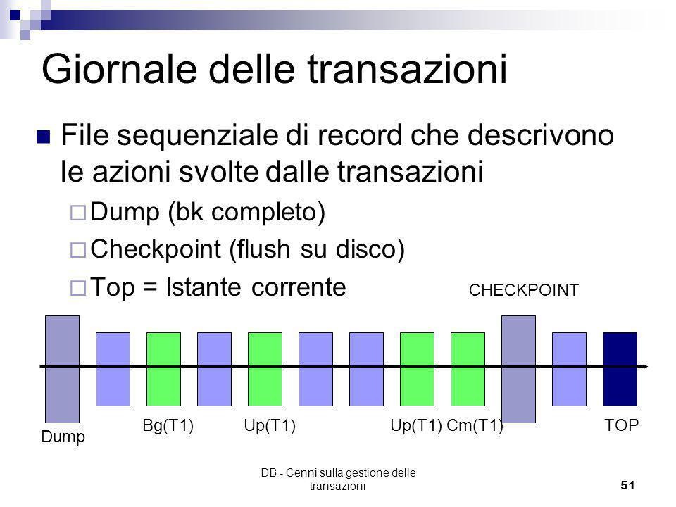 DB - Cenni sulla gestione delle transazioni50 Ripristino: meccanismi di recovery con log Durante l'esecuzione di una transazione tutte le operazioni d