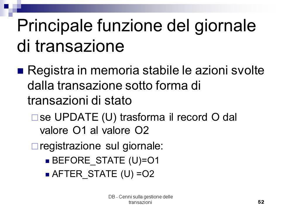 DB - Cenni sulla gestione delle transazioni51 Giornale delle transazioni File sequenziale di record che descrivono le azioni svolte dalle transazioni